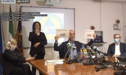 Zaia lancia a sorpresa una nuova ordinanza: tolte altre restrizioni in Veneto
