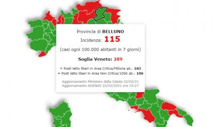 In Veneto situazione stazionaria, a Belluno contagi in aumento ma ancora distanti dalla soglia critica