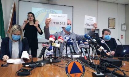 """Zaia: """"Nuovo stop AstraZeneca sarebbe una tragedia""""   +1111 positivi Covid  Dati 7 aprile 2021"""