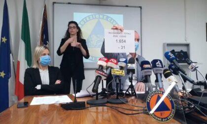 """Zaia: """"Il coprifuoco alle 22 uccide il turismo""""   +1060 positivi Covid   Dati 22 aprile 2021"""